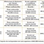 Penali per Recesso Anticipato Abbonamenti Power e Top di H3G