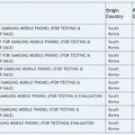 Nuovi smartphone Samsung: in arrivo Galaxy On5 e On7 2016