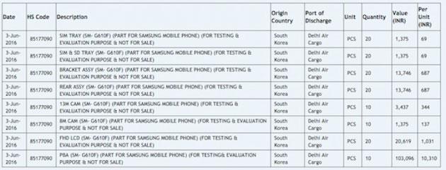 Nuovi smartphone Samsung