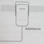 Come usare Powerline per Fibra Ottica
