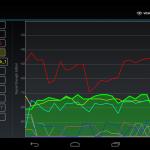 Testare connessione WiFi tramite Smartphone Android