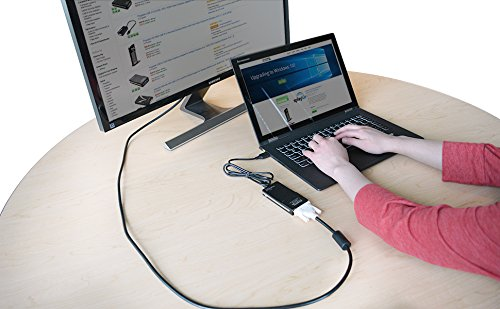 Come collegare secondo/terzo monitor al PC