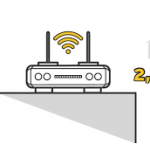 Come abilitare banda frequenze wireless 5 Ghz su Router