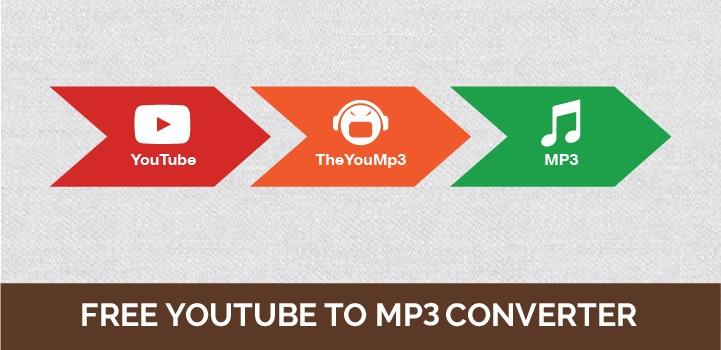 Miglior sito per scaricare musica gratis da Youtube