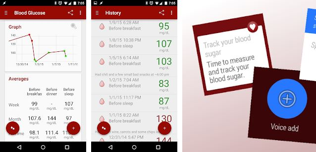 Migliori app per chi soffre di diabete
